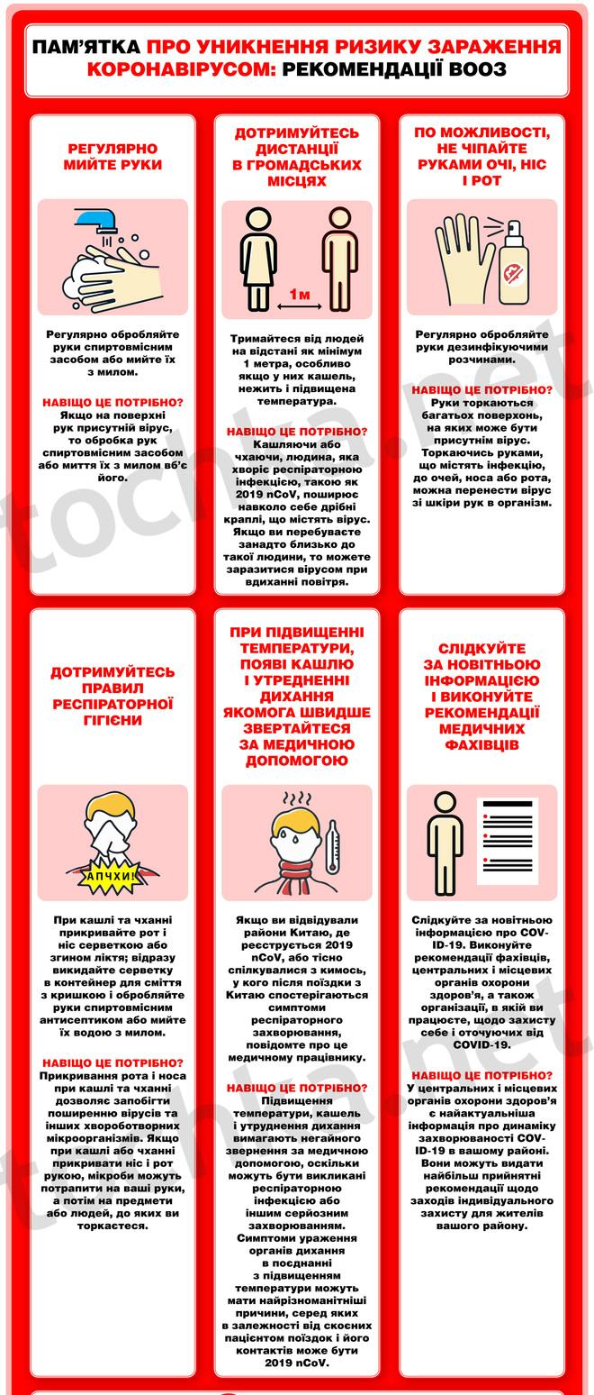 Пам'ятка про уникнення ризику зараження коронавірусом: рекомендації ВООЗ